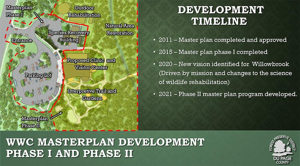 Willowbrook-master-plan-phasing-II
