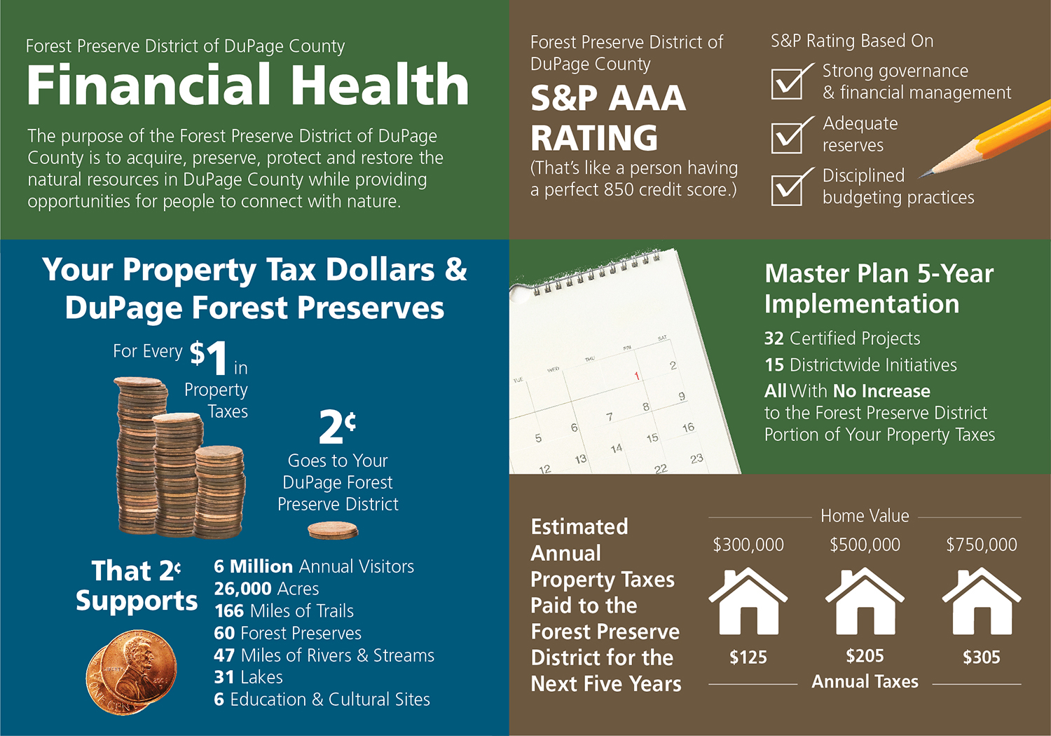 financial-infographic