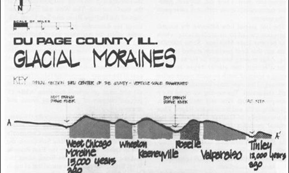 Glacial-moraines