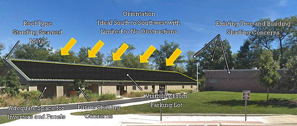 Solar-array-orientation-1000x425